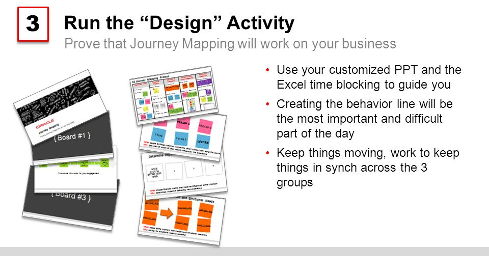 Run the Design Activity Use your customized PPT and the Excel time blocking to guide you Creating the behavior line will be the most important and difficult part of the day Keep things moving, work to keep things in synch across the 3 groups Prove that Journey Mapping will work on your business 3 3