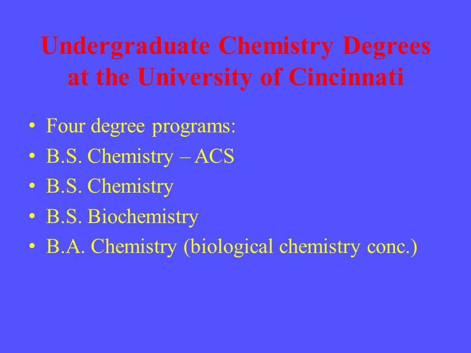 Undergraduate Chemistry Degrees at the University of Cincinnati Four degree programs: B.S. Chemistry – ACS B.S. Chemistry B.S. Biochemistry B.A. Chemi