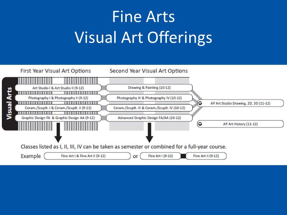 Fine Arts Visual Art Offerings