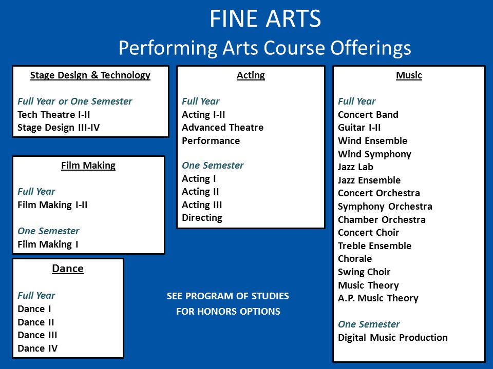 FINE ARTS Performing Arts Course Offerings Stage Design & Technology Full Year or One Semester Tech Theatre I-II Stage Design III-IV Acting Full Year Acting I-II Advanced Theatre Performance One Semester Acting I Acting II Acting III Directing Film Making Full Year Film Making I-II One Semester Film Making I Dance Full Year Dance I Dance II Dance III Dance IV SEE PROGRAM OF STUDIES FOR HONORS OPTIONS Music Full Year Concert Band Guitar I-II Wind Ensemble Wind Symphony Jazz Lab Jazz Ensemble Concert Orchestra Symphony Orchestra Chamber Orchestra Concert Choir Treble Ensemble Chorale Swing Choir Music Theory A.P.