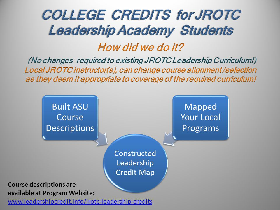 Constructed Leadership Credit Map Built ASU Course Descriptions Mapped Your Local Programs Course descriptions are available at Program Website: www.leadershipcredit.info/jrotc-leadership-credits