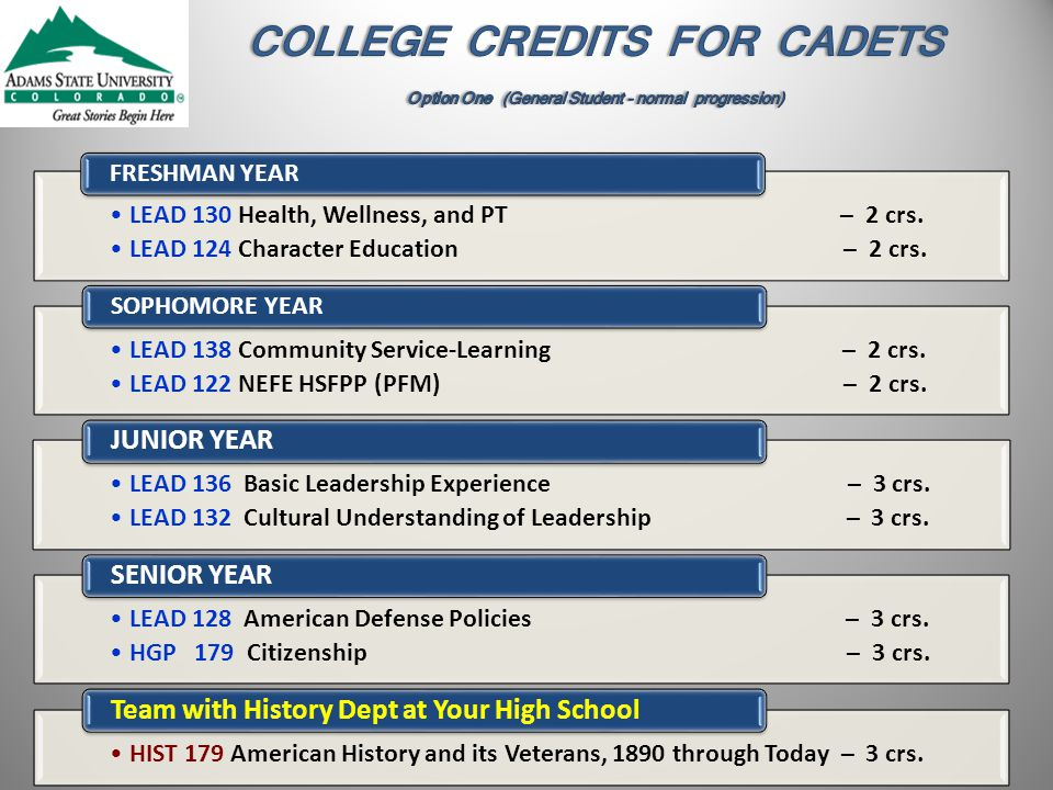 LEAD 130 Health, Wellness, and PT – 2 crs. LEAD 124 Character Education – 2 crs.