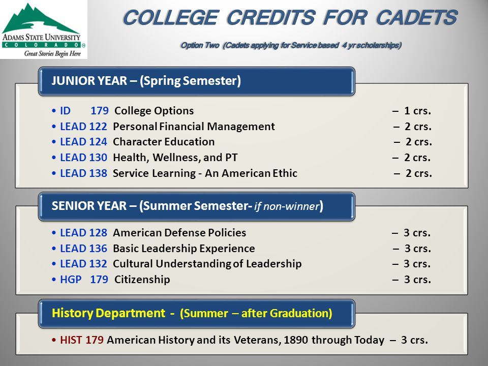 LEAD 122 Personal Financial Management – 2 crs.LEAD 124 Character Education – 2 crs.