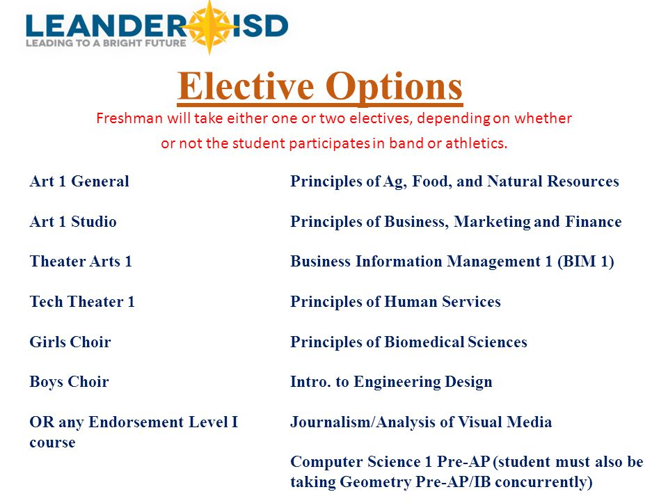 Elective Options Freshman will take either one or two electives, depending on whether or not the student participates in band or athletics. Art 1 Gene