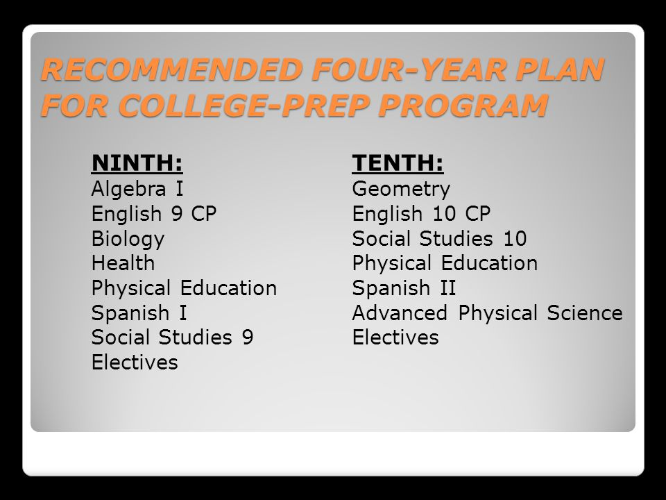 RECOMMENDED FOUR-YEAR PLAN FOR COLLEGE-PREP PROGRAM NINTH: Algebra I English 9 CP Biology Health Physical Education Spanish I Social Studies 9 Electives TENTH: Geometry English 10 CP Social Studies 10 Physical Education Spanish II Advanced Physical Science Electives