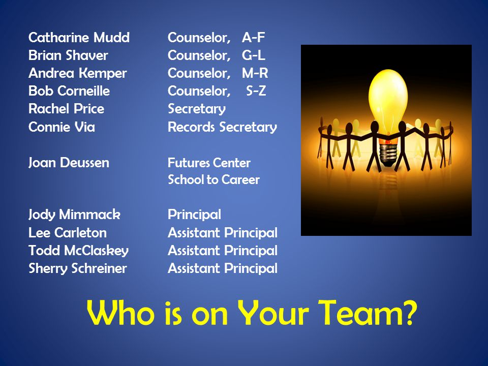Who is on Your Team? Catharine Mudd Counselor, A-F Brian Shaver Counselor, G-L Andrea KemperCounselor, M-R Bob Corneille Counselor, S-Z Rachel PriceSe