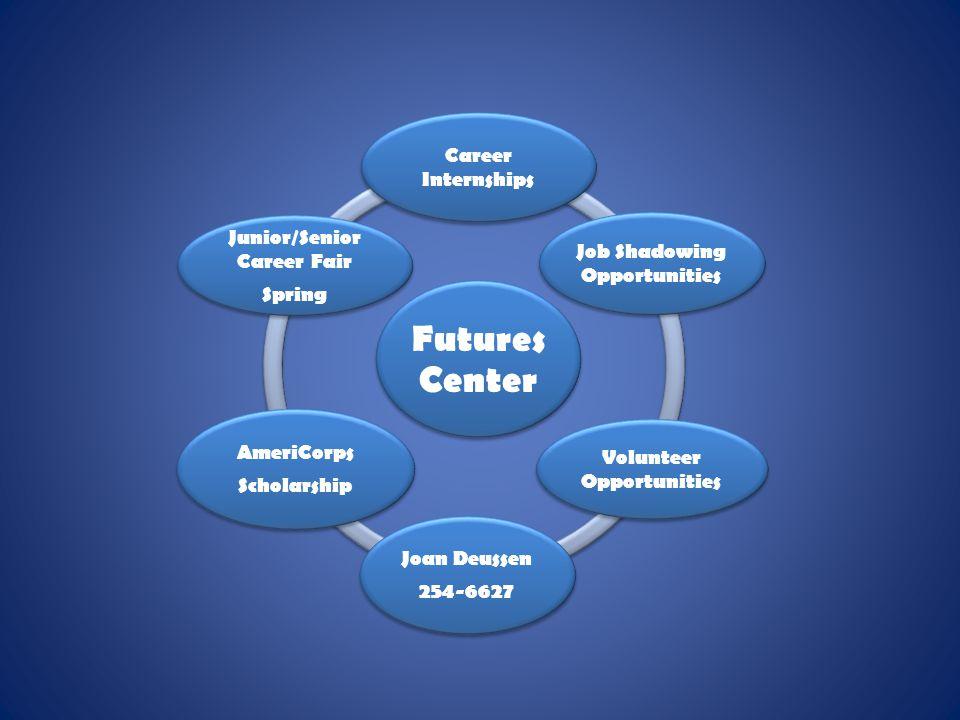 Futures Center Career Internships Job Shadowing Opportunities Volunteer Opportunities Joan Deussen 254-6627 AmeriCorps Scholarship Junior/Senior Career Fair Spring