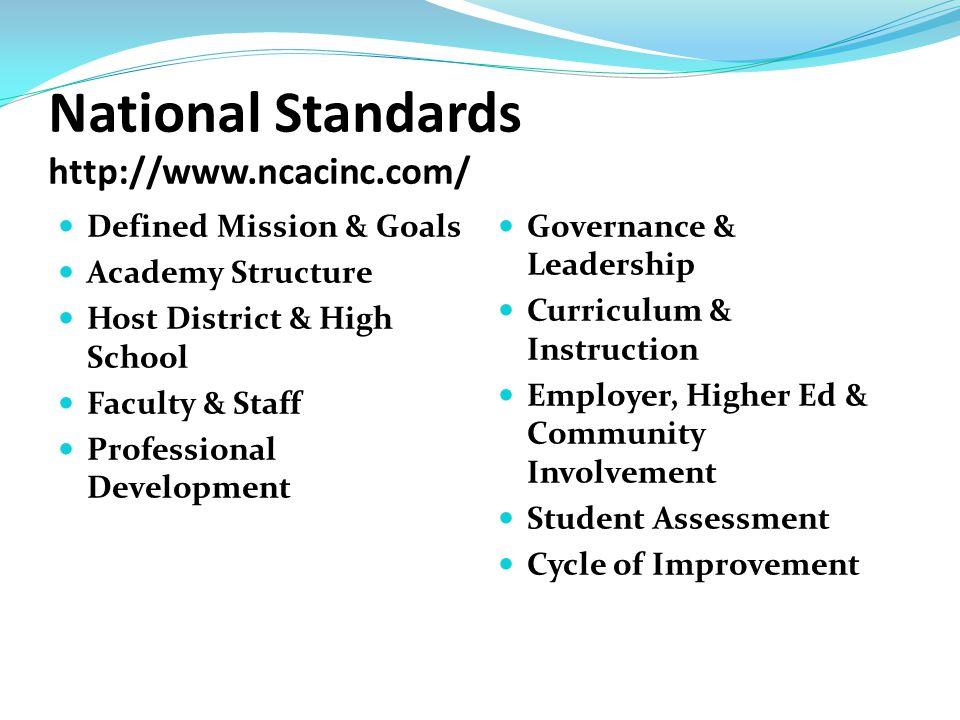 California Partnership Academy
