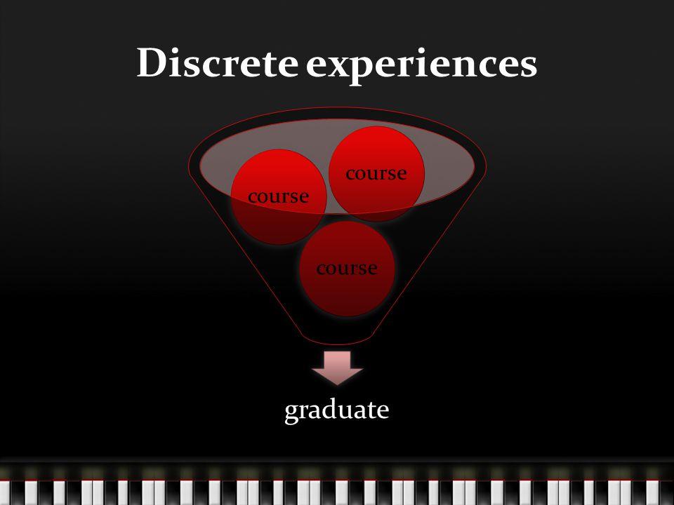 Discrete experiences graduate course