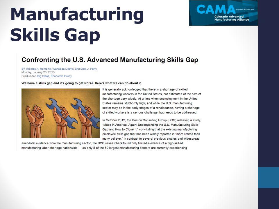 Manufacturing Skills Gap
