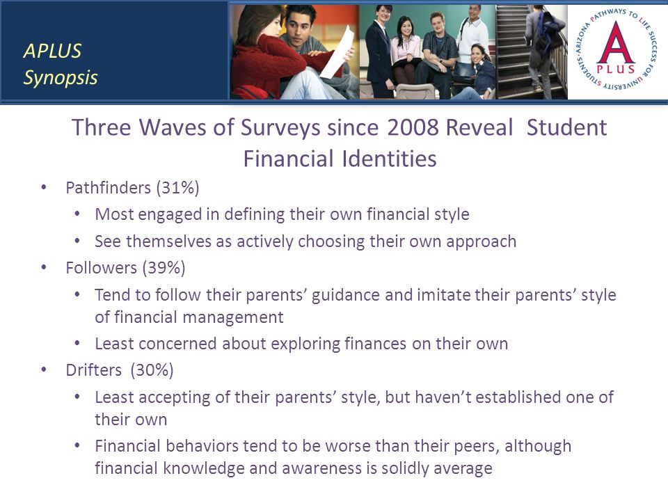 Pathfinders (31%) Most engaged in defining their own financial style See themselves as actively choosing their own approach Followers (39%) Tend to follow their parents' guidance and imitate their parents' style of financial management Least concerned about exploring finances on their own Drifters (30%) Least accepting of their parents' style, but haven't established one of their own Financial behaviors tend to be worse than their peers, although financial knowledge and awareness is solidly average APLUS Synopsis Three Waves of Surveys since 2008 Reveal Student Financial Identities