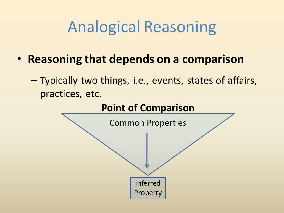 Analogical Reasoning Reasoning that depends on a comparison – Typically two things, i.e., events, states of affairs, practices, etc. Common Properties