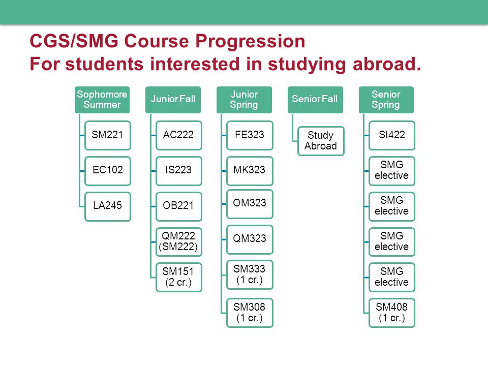 CGS/SMG Course Progression For students interested in studying abroad.