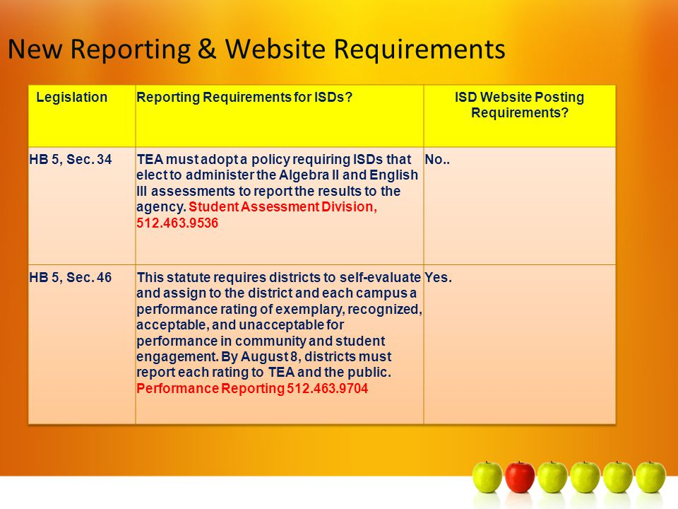 New Reporting & Website Requirements