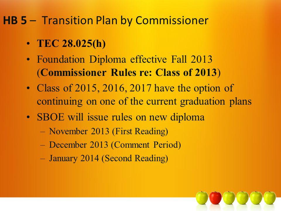 HB 5 – ASSESSMENT Eliminates 15% & cumulative provision Eliminates EOC exams for class rank/Top 10% Eliminates Eng.III/Alg.