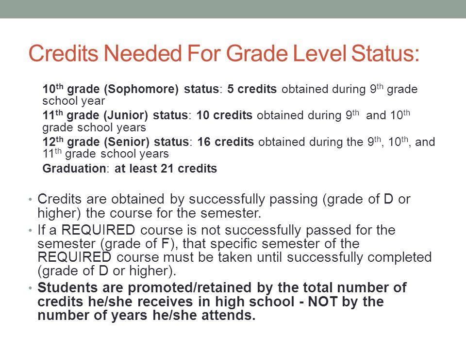 Credits Needed For Grade Level Status: 10 th grade (Sophomore) status: 5 credits obtained during 9 th grade school year 11 th grade (Junior) status: 1