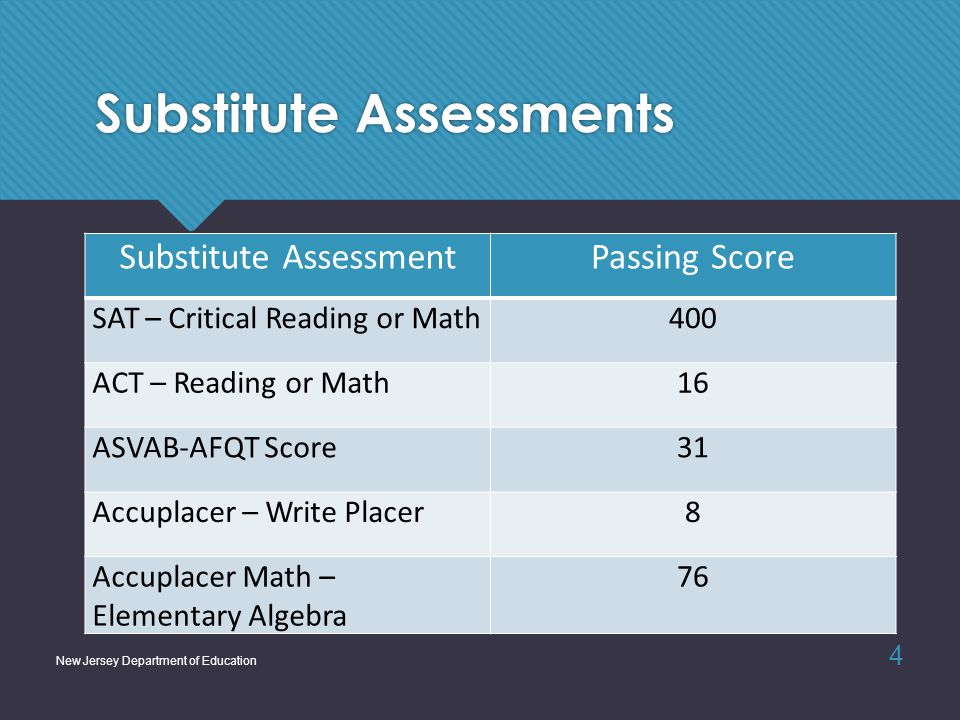 Substitute Assessments Substitute AssessmentPassing Score SAT – Critical Reading or Math400 ACT – Reading or Math16 ASVAB-AFQT Score31 Accuplacer – Write Placer8 Accuplacer Math – Elementary Algebra 76 New Jersey Department of Education 4
