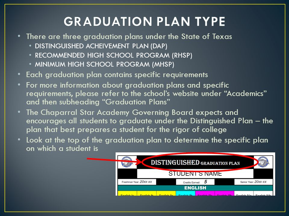Student level classifications are completely dependent on the number of credits a student has earned toward graduation.