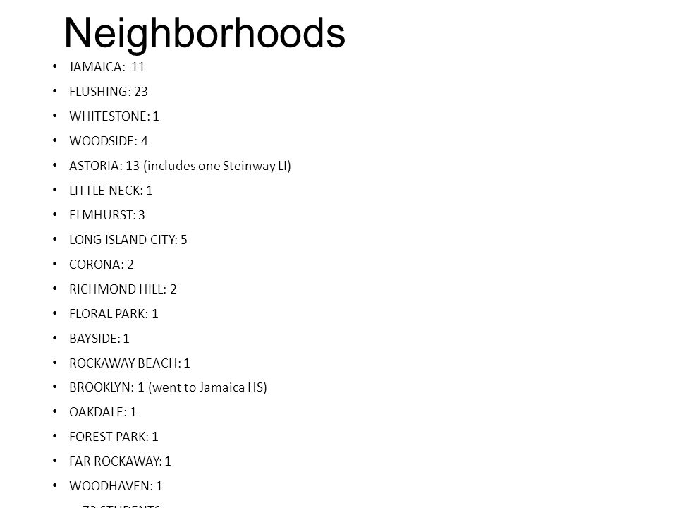Neighborhoods JAMAICA: 11 FLUSHING: 23 WHITESTONE: 1 WOODSIDE: 4 ASTORIA: 13 (includes one Steinway LI) LITTLE NECK: 1 ELMHURST: 3 LONG ISLAND CITY: 5 CORONA: 2 RICHMOND HILL: 2 FLORAL PARK: 1 BAYSIDE: 1 ROCKAWAY BEACH: 1 BROOKLYN: 1 (went to Jamaica HS) OAKDALE: 1 FOREST PARK: 1 FAR ROCKAWAY: 1 WOODHAVEN: 1 = 73 STUDENTS