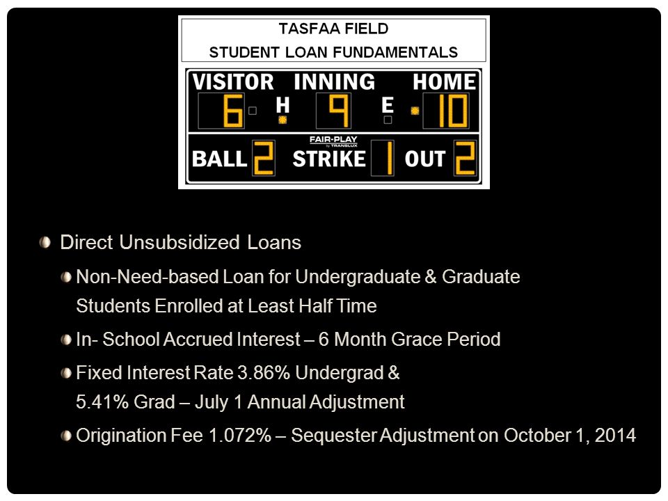 Direct Unsubsidized Loans Non-Need-based Loan for Undergraduate & Graduate Students Enrolled at Least Half Time In- School Accrued Interest – 6 Month Grace Period Fixed Interest Rate 3.86% Undergrad & 5.41% Grad – July 1 Annual Adjustment Origination Fee 1.072% – Sequester Adjustment on October 1, 2014