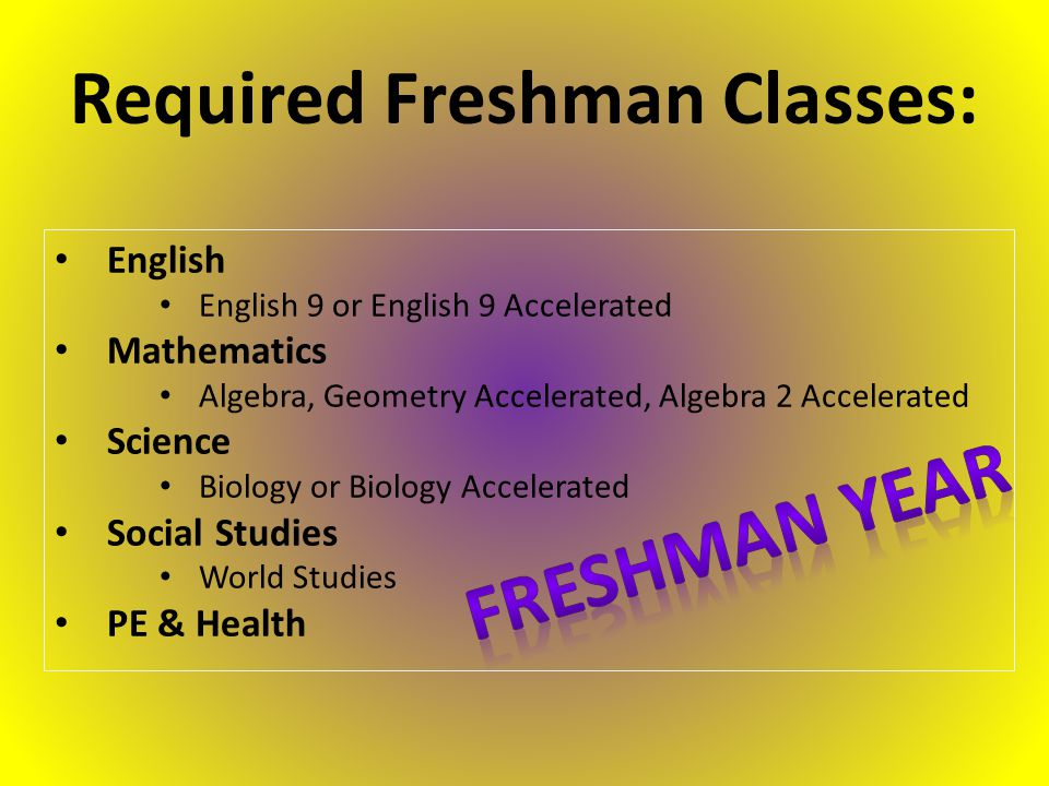 English English 9 or English 9 Accelerated Mathematics Algebra, Geometry Accelerated, Algebra 2 Accelerated Science Biology or Biology Accelerated Social Studies World Studies PE & Health Required Freshman Classes: