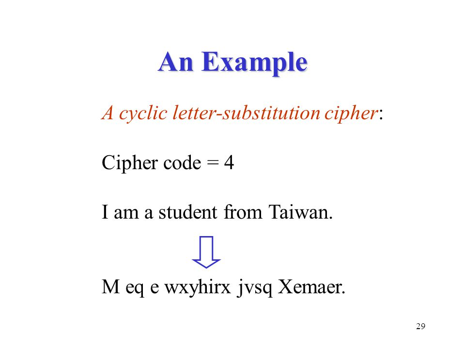29 An Example A cyclic letter-substitution cipher: Cipher code = 4 I am a student from Taiwan. M eq e wxyhirx jvsq Xemaer.