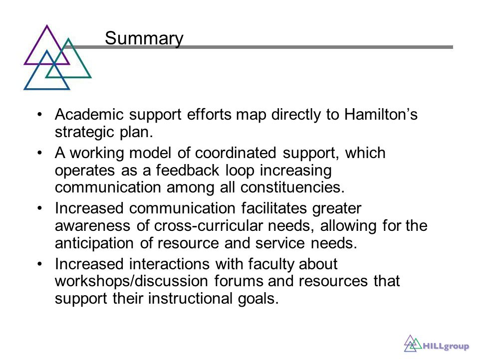 Summary Academic support efforts map directly to Hamilton's strategic plan.