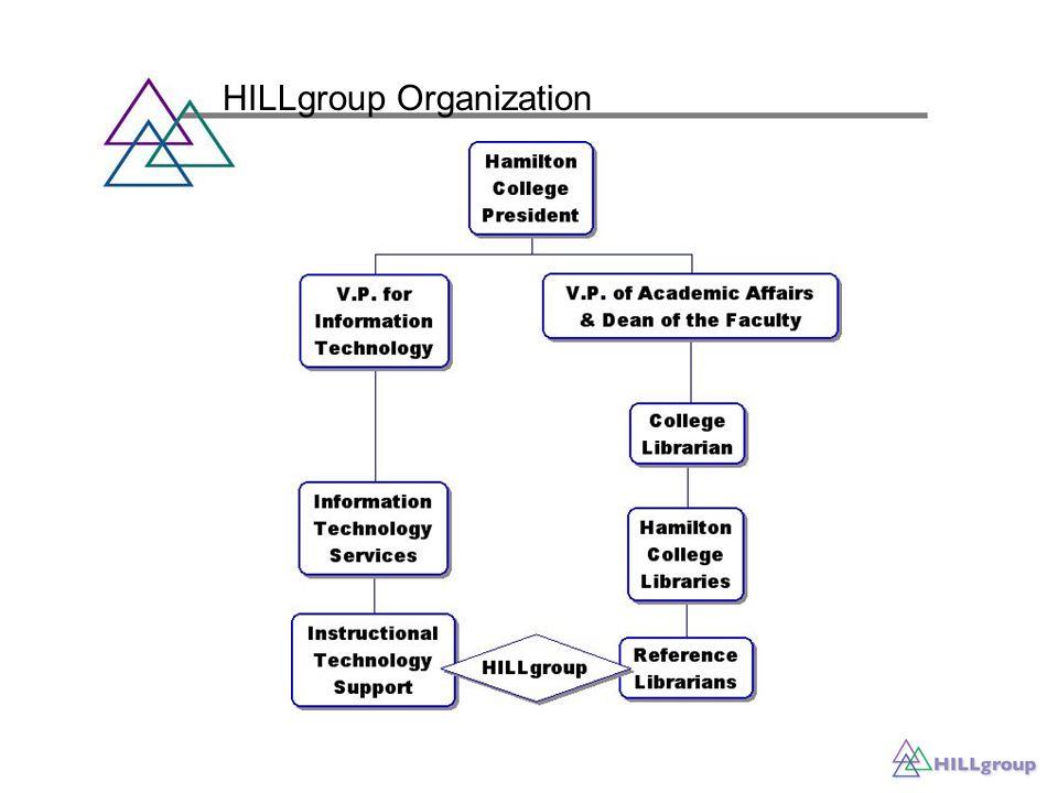 HILLgroup Organization