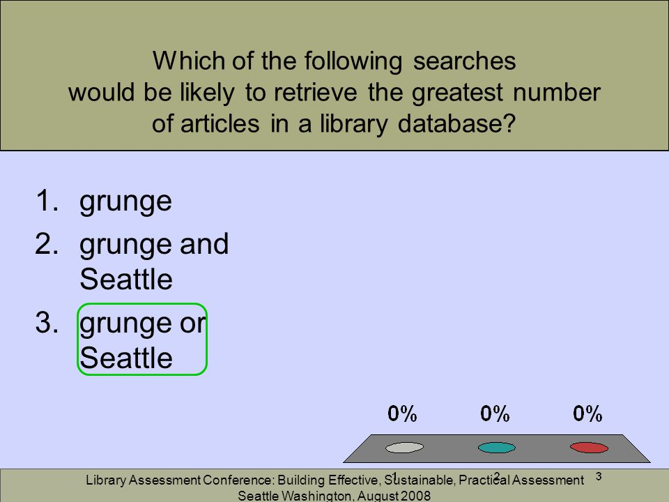 Library Assessment Conference: Building Effective, Sustainable, Practical Assessment Seattle Washington, August 2008 Which of the following searches would be likely to retrieve the greatest number of articles in a library database.