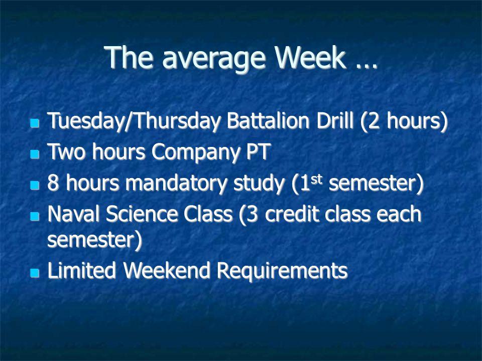 The average Week … Tuesday/Thursday Battalion Drill (2 hours) Tuesday/Thursday Battalion Drill (2 hours) Two hours Company PT Two hours Company PT 8 h