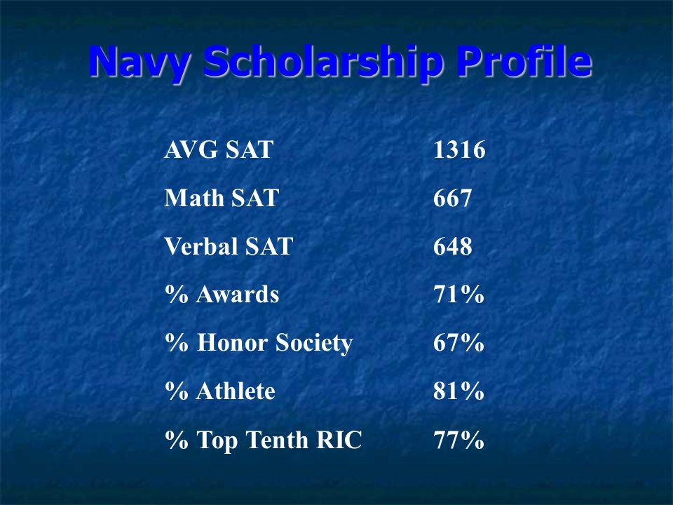 Navy Scholarship Profile AVG SAT1316 Math SAT667 Verbal SAT648 % Awards 71% % Honor Society 67% % Athlete 81% % Top Tenth RIC 77%