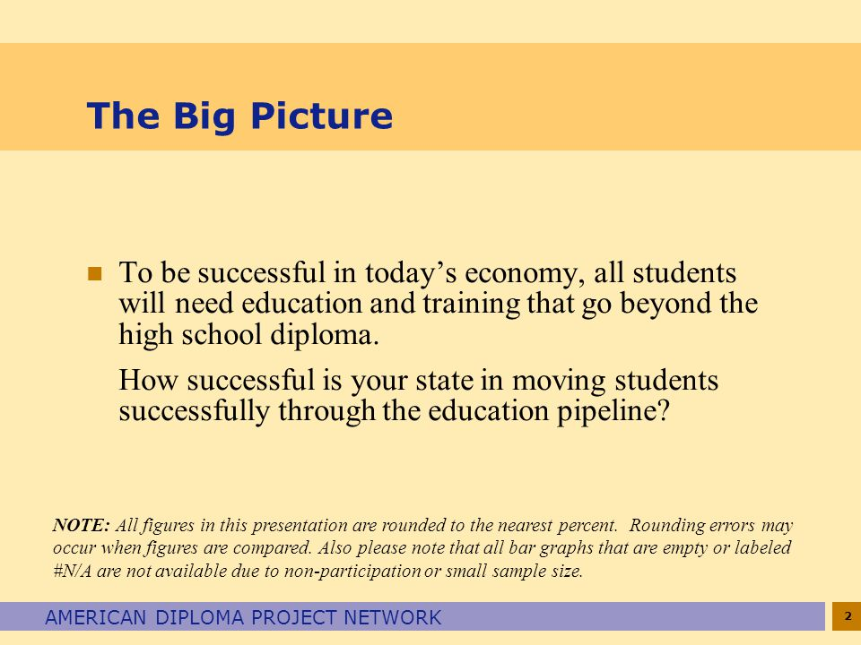 2 AMERICAN DIPLOMA PROJECT NETWORK The Big Picture n To be successful in today's economy, all students will need education and training that go beyond the high school diploma.