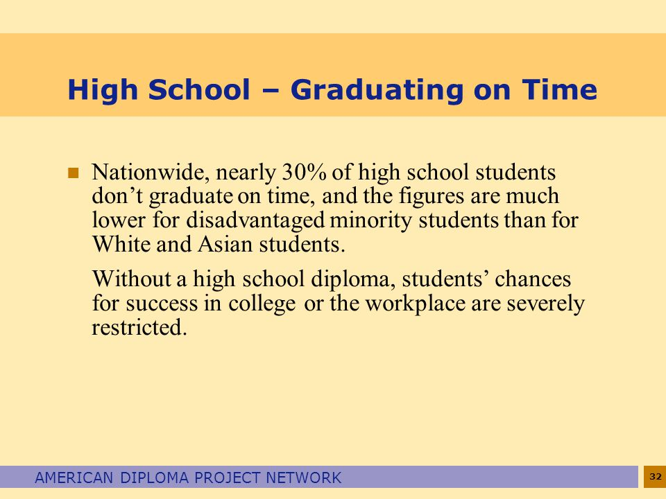 32 AMERICAN DIPLOMA PROJECT NETWORK High School – Graduating on Time n Nationwide, nearly 30% of high school students don't graduate on time, and the figures are much lower for disadvantaged minority students than for White and Asian students.