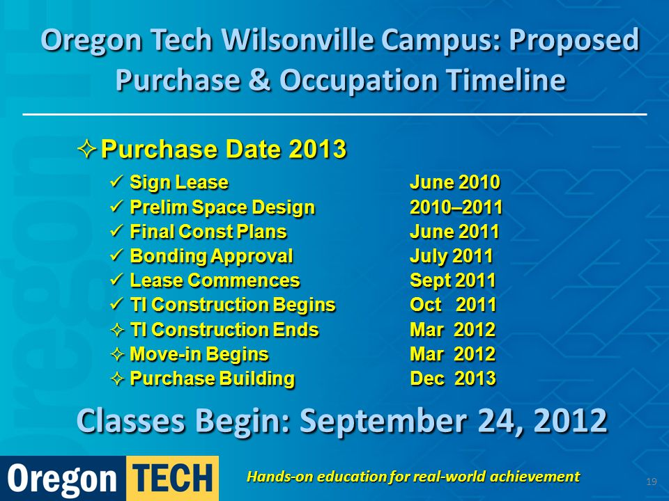 Oregon Tech Wilsonville Campus: Proposed Purchase & Occupation Timeline  Purchase Date 2013 Sign LeaseJune 2010 Sign LeaseJune 2010 Prelim Space Design2010–2011 Prelim Space Design2010–2011 Final Const PlansJune 2011 Final Const PlansJune 2011 Bonding ApprovalJuly 2011 Bonding ApprovalJuly 2011 Lease Commences Sept 2011 Lease Commences Sept 2011 TI Construction Begins Oct 2011 TI Construction Begins Oct 2011  TI Construction Ends Mar 2012  Move-in Begins Mar 2012  Purchase Building Dec 2013 Hands-on education for real-world achievement 19 Classes Begin: September 24, 2012