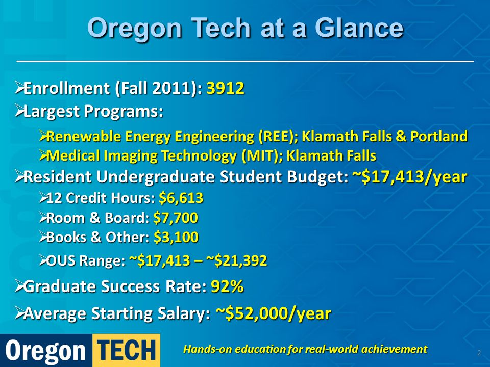 Oregon Tech at a Glance  Enrollment (Fall 2011): 3912  Largest Programs:  Renewable Energy Engineering (REE); Klamath Falls & Portland  Medical Imaging Technology (MIT); Klamath Falls  Resident Undergraduate Student Budget: ~$17,413/year  12 Credit Hours: $6,613  Room & Board: $7,700  Books & Other: $3,100  OUS Range: ~$17,413 – ~$21,392  Graduate Success Rate: 92%  Average Starting Salary: ~$52,000/year Hands-on education for real-world achievement 2