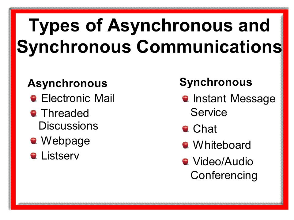 Types of Asynchronous and Synchronous Communications Synchronous Instant Message Service Chat Whiteboard Video/Audio Conferencing Asynchronous Electro