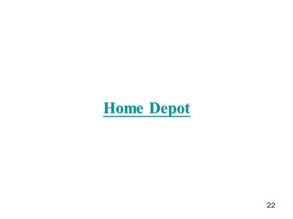22 Home Depot Home Depot