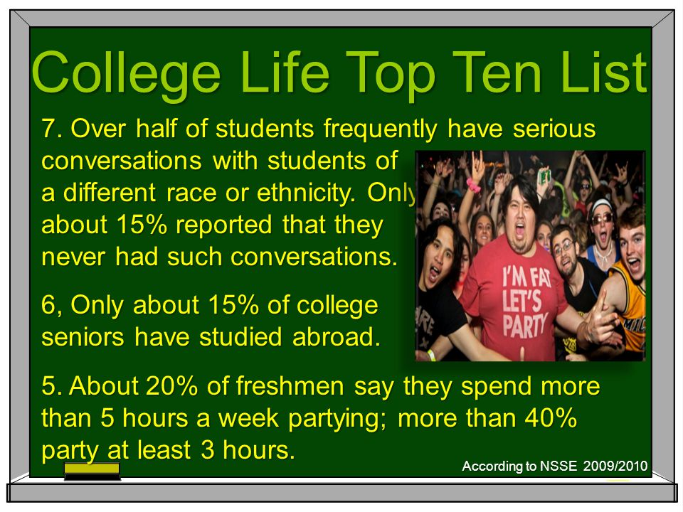 4.Students are drinking on college campuses.