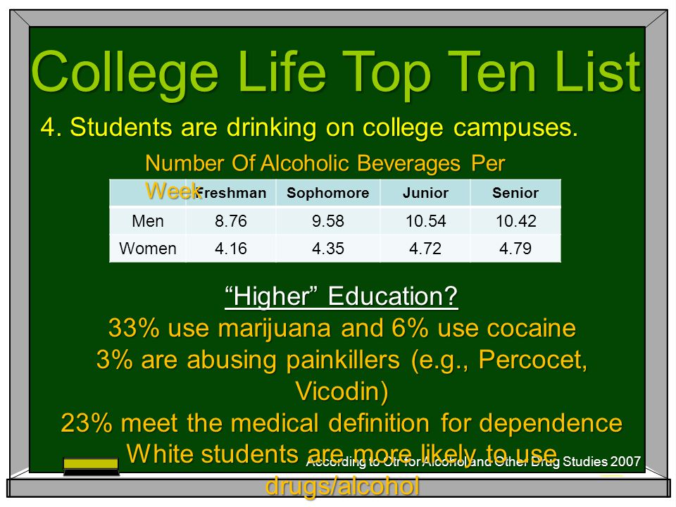 4. Students are drinking on college campuses.
