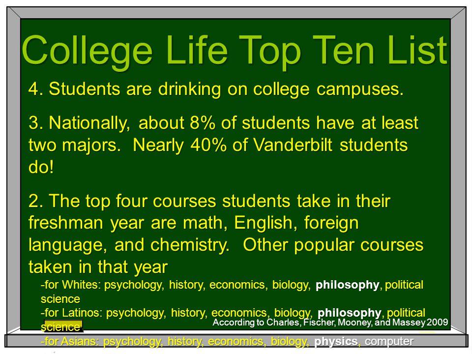1.The Freshman 15 Is A Myth.