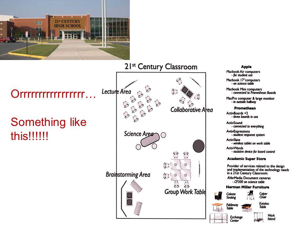 21 st CENTURY HIGH SCHOOL Orrrrrrrrrrrrrrrrr…… Something like this!!!!!!