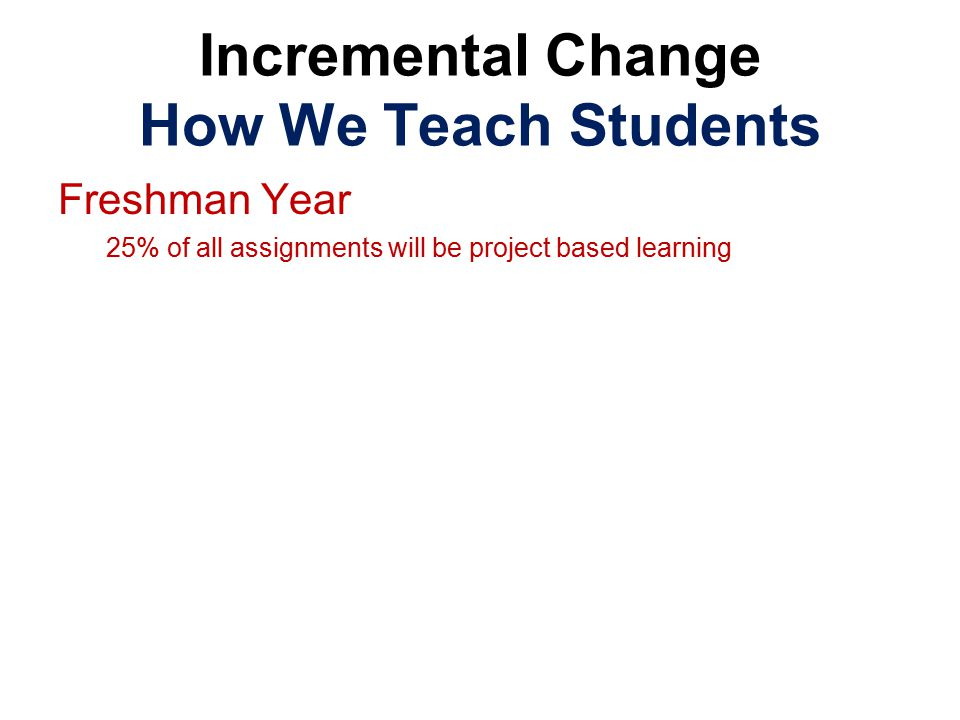 Freshman Year 25% of all assignments will be project based learning