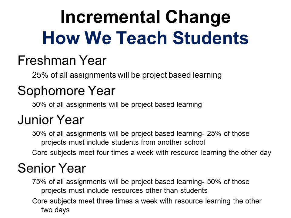 Incremental Change How We Teach Students Freshman Year 25% of all assignments will be project based learning Sophomore Year 50% of all assignments wil