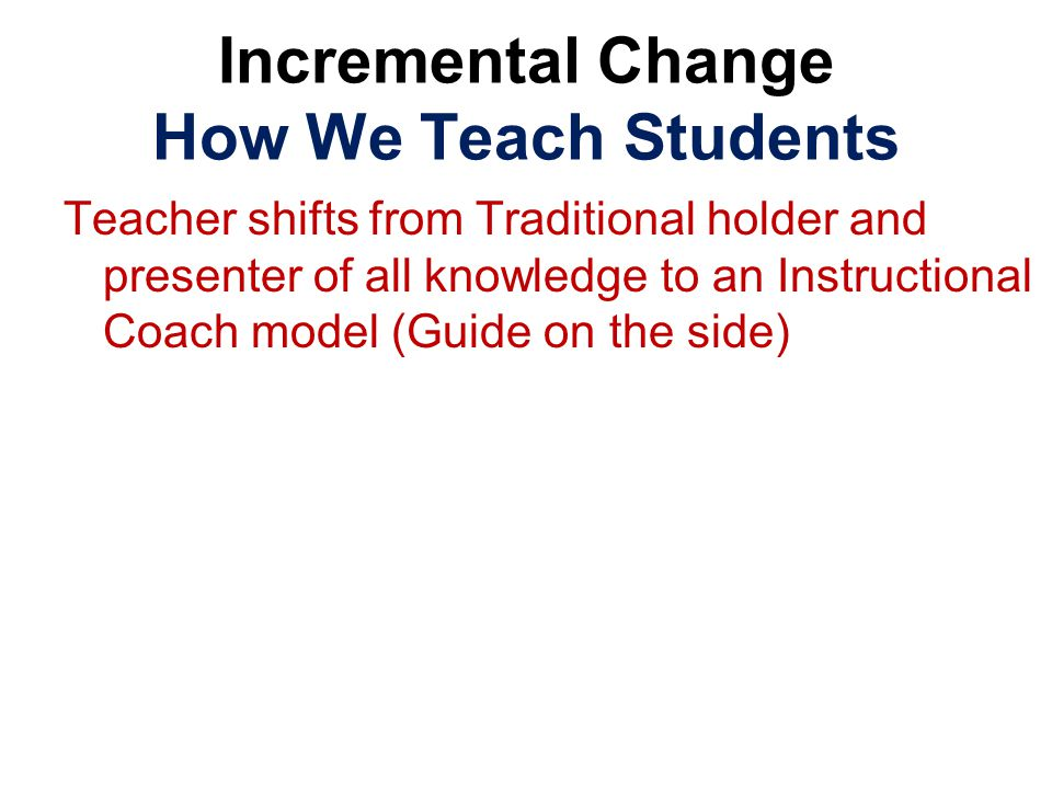 Teacher shifts from Traditional holder and presenter of all knowledge to an Instructional Coach model (Guide on the side)