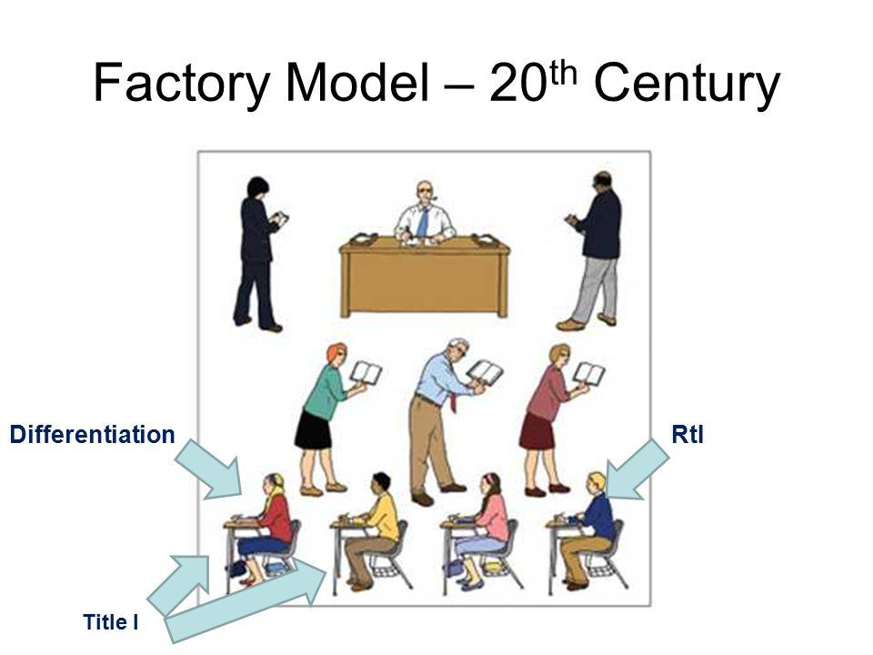Factory Model – 20 th Century DifferentiationRtI Title I