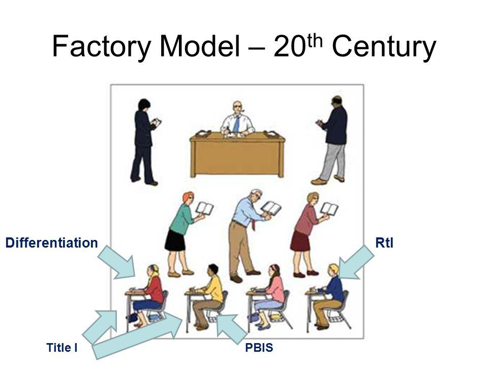 Factory Model – 20 th Century DifferentiationRtI Title IPBIS