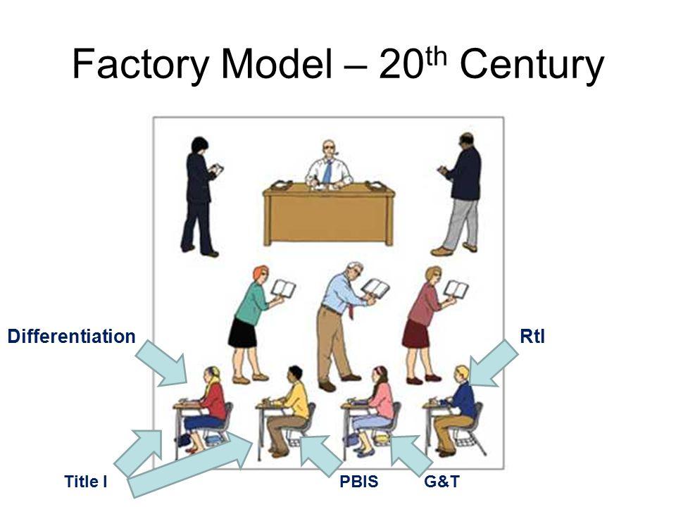 Factory Model – 20 th Century DifferentiationRtI Title IPBISG&T