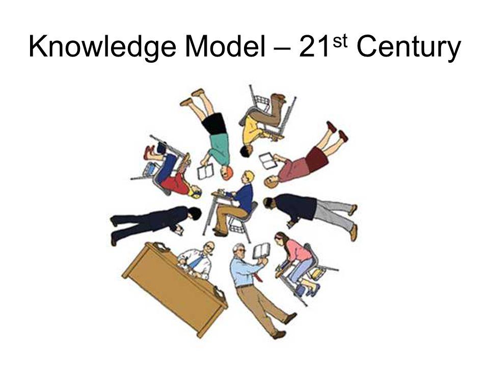 Knowledge Model – 21 st Century