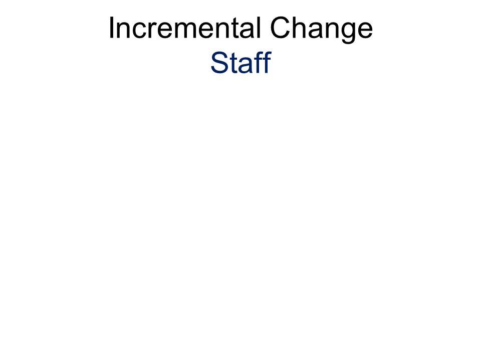 Incremental Change Staff