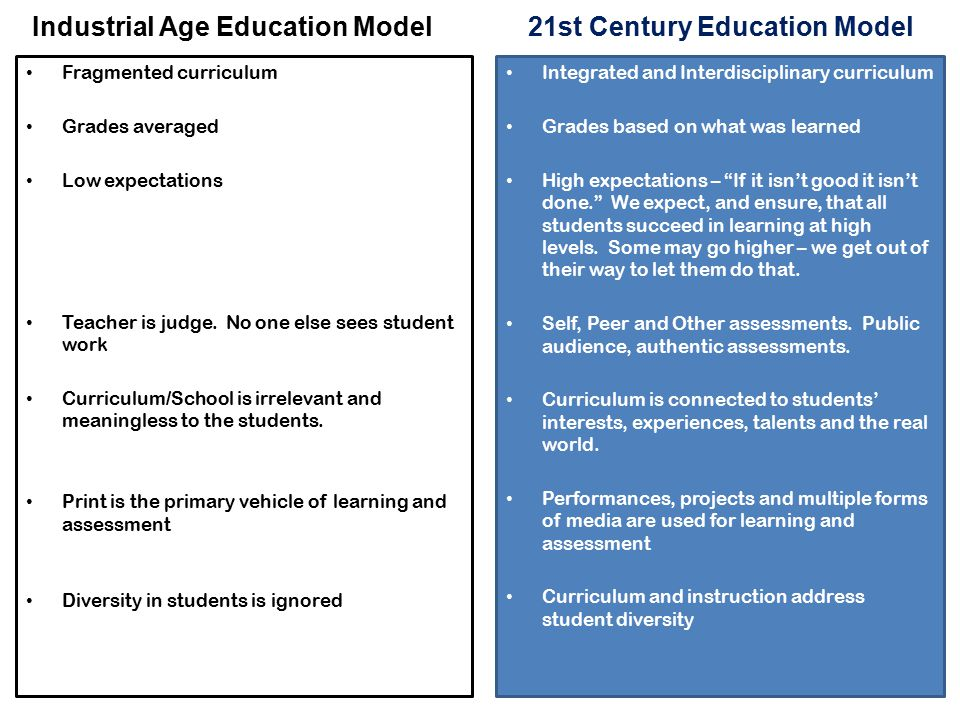 Industrial Age Education Model Fragmented curriculum Grades averaged Low expectations Teacher is judge. No one else sees student work Curriculum/Schoo